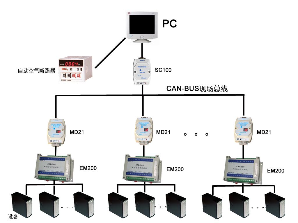 can总线 上海泗博自动化技术有限公司