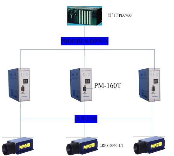 pm产品设计流程图