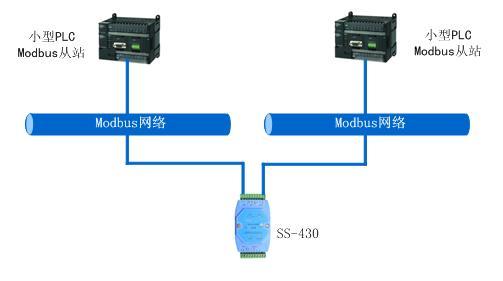 泗博ss-430 智能串口数据交换器